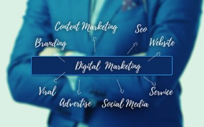 Qué es el Marketing Digital y porqué es importante para mi empresa